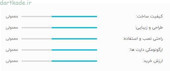 2020-06-03-00_13_19-مشخصات،-قیمت-و-خرید-تخته-دارت-سوزنی-مدل-TDBRISTLE001-B-_-دیجیکالا.jpg